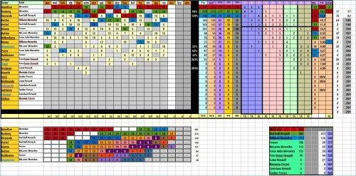 gp-saison2014-16